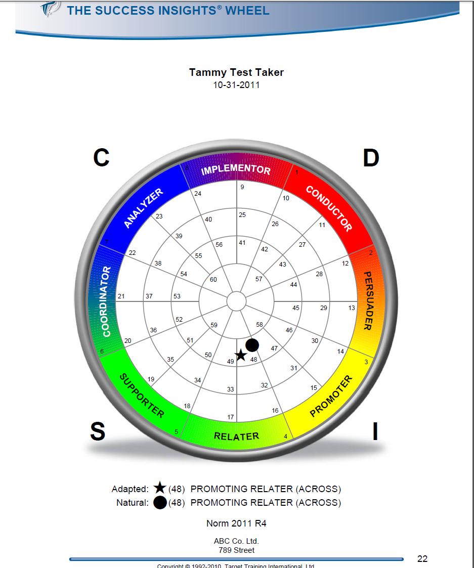 Success-Insights-Wheel